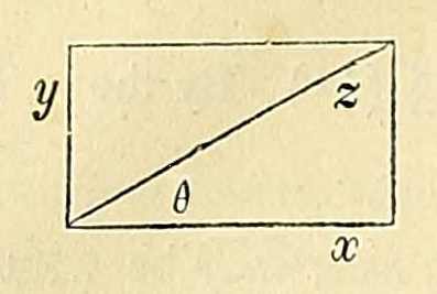 Parallelogram of forces